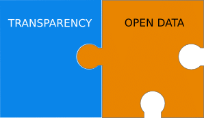 Transparency and Open Data modules