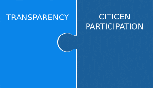 Transparency and Citizen Participation modules